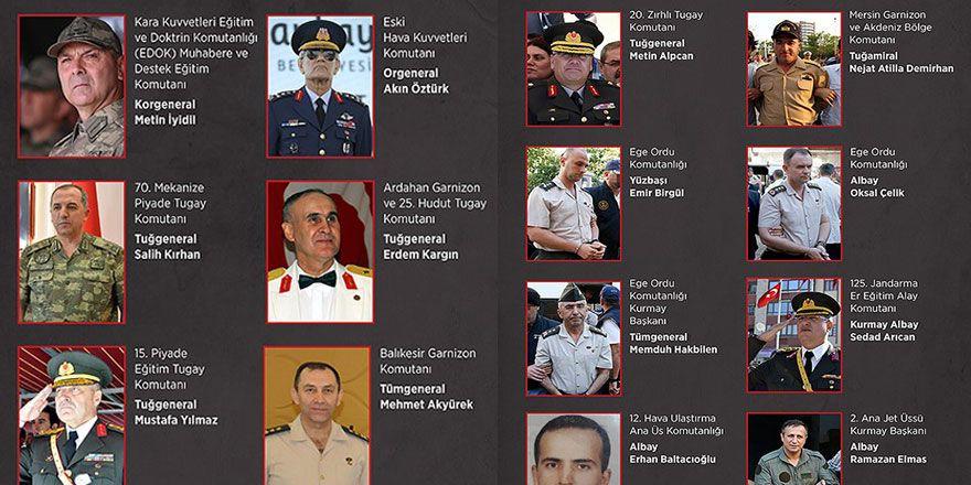 15-16 Temmuz askeri darbe girişimi görüntüleri