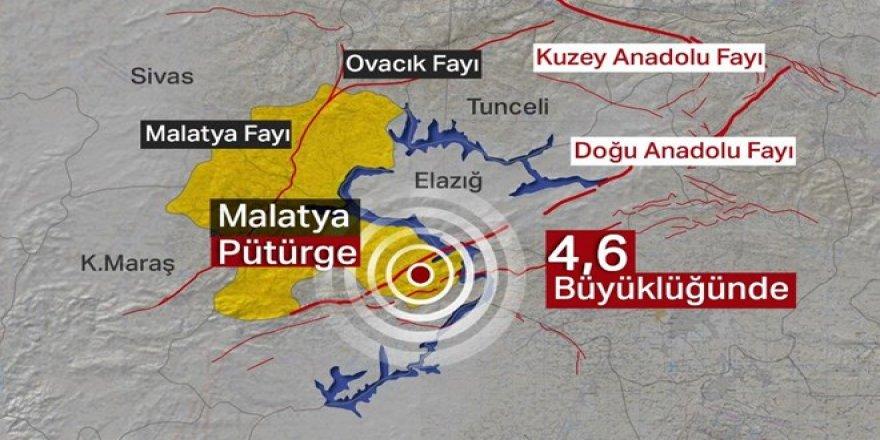 Malatya Pütürge'de 4,6 ve 4,2 büyüklüğünde deprem